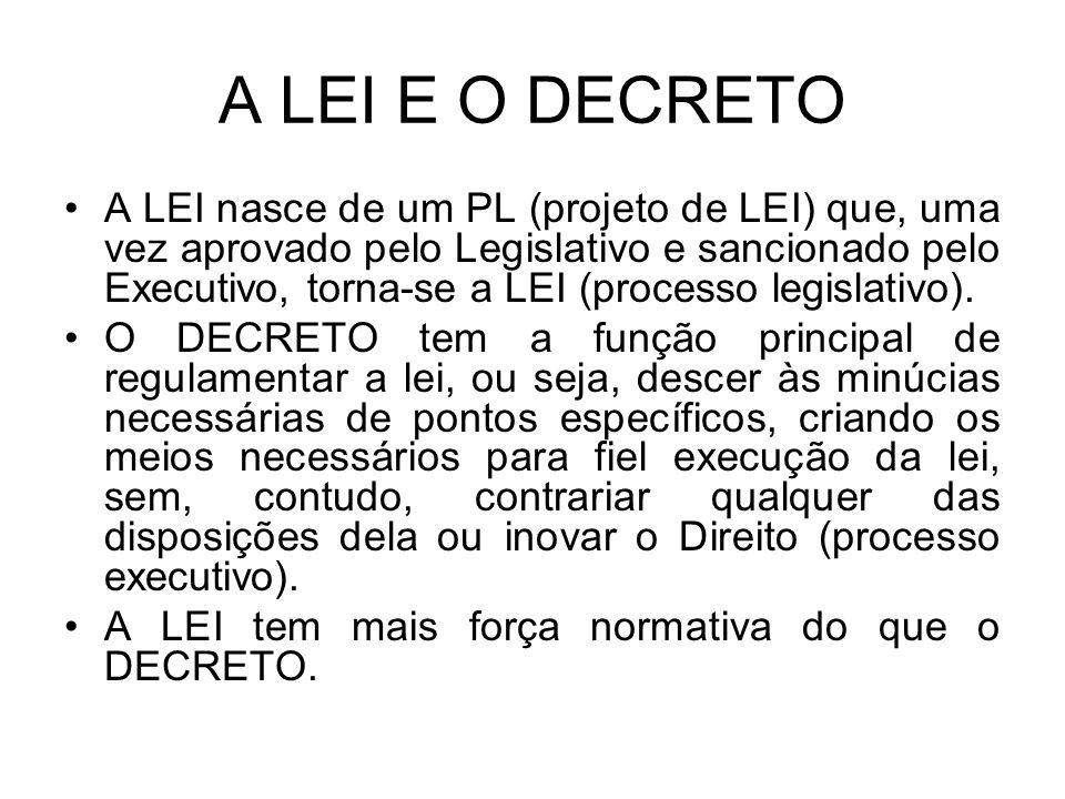 A LEI E O DECRETO A LEI nasce de um PL (projeto de LEI) que, uma vez aprovado pelo Legislativo e sancionado pelo Executivo, torna-se a LEI (processo legislativo).