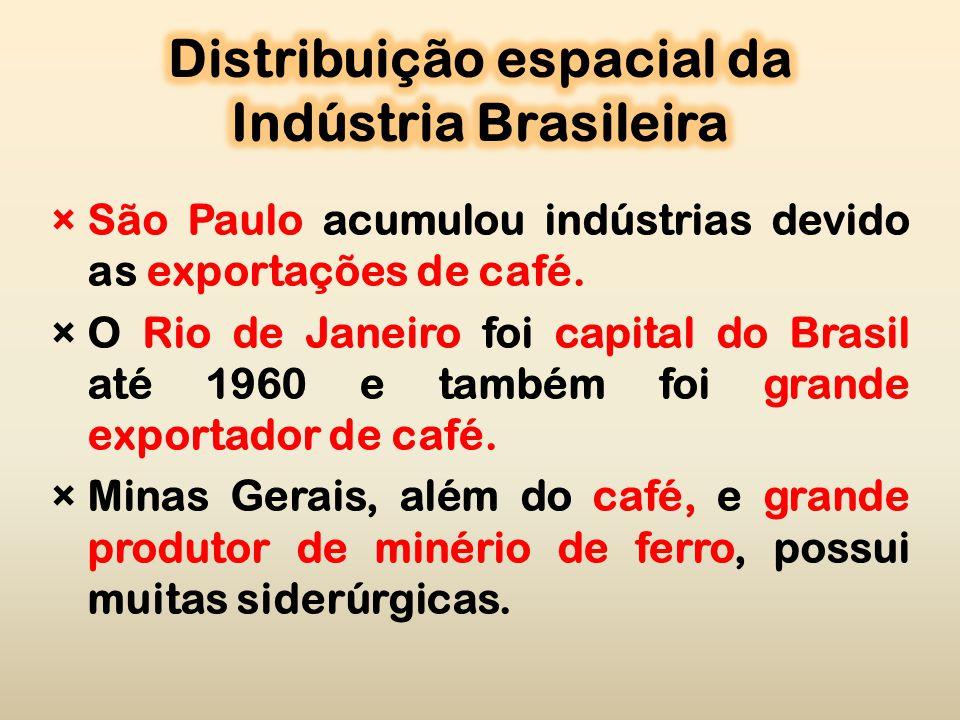 ×São Paulo acumulou indústrias devido as exportações de café.