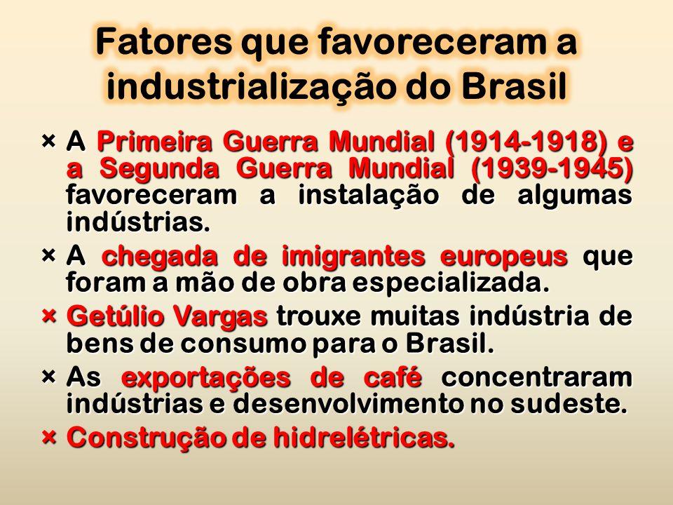 ×A Primeira Guerra Mundial (1914-1918) e a Segunda Guerra Mundial (1939-1945) favoreceram a instalação de algumas indústrias.