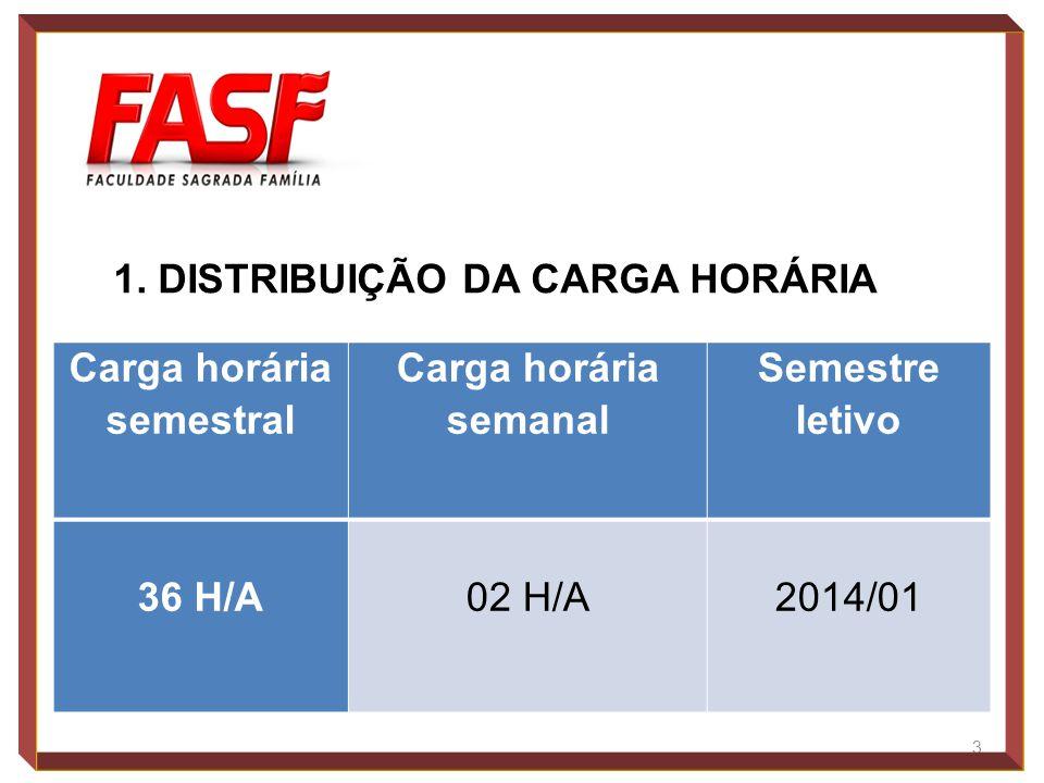 3 Carga horária semestral Carga horária semanal Semestre letivo 36 H/A 02 H/A 2014/01 1. DISTRIBUIÇÃO DA CARGA HORÁRIA