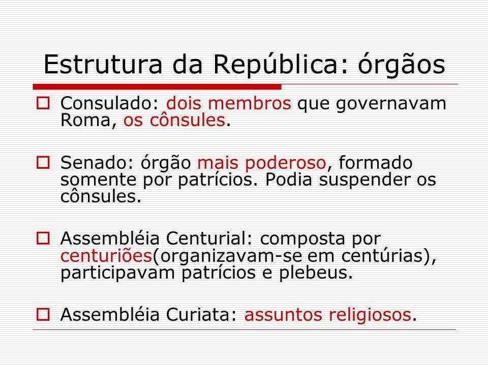 Estrutura da República: órgãos  Consulado: dois membros que governavam Roma, os cônsules.