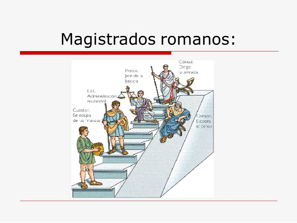 Magistrados romanos:
