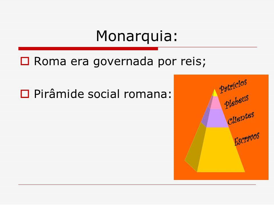 Monarquia:  Roma era governada por reis;  Pirâmide social romana: