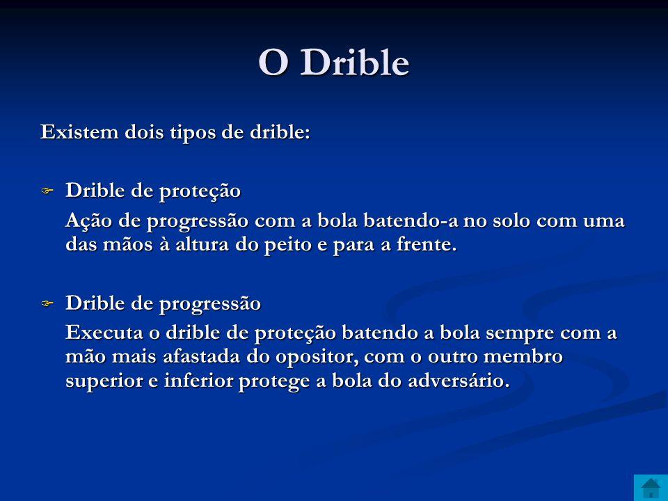 O Drible Existem dois tipos de drible:  Drible de proteção Ação de progressão com a bola batendo-a no solo com uma das mãos à altura do peito e para a frente.