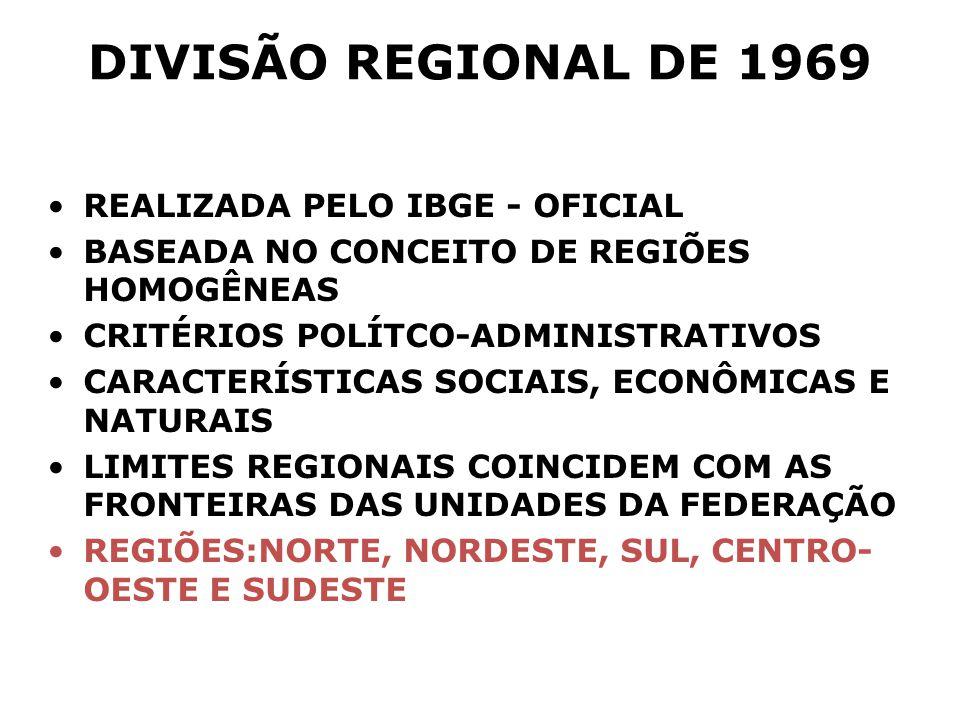 DIVISÃO REGIONAL DE 1969 REALIZADA PELO IBGE - OFICIAL BASEADA NO CONCEITO DE REGIÕES HOMOGÊNEAS CRITÉRIOS POLÍTCO-ADMINISTRATIVOS CARACTERÍSTICAS SOCIAIS, ECONÔMICAS E NATURAIS LIMITES REGIONAIS COINCIDEM COM AS FRONTEIRAS DAS UNIDADES DA FEDERAÇÃO REGIÕES:NORTE, NORDESTE, SUL, CENTRO- OESTE E SUDESTE
