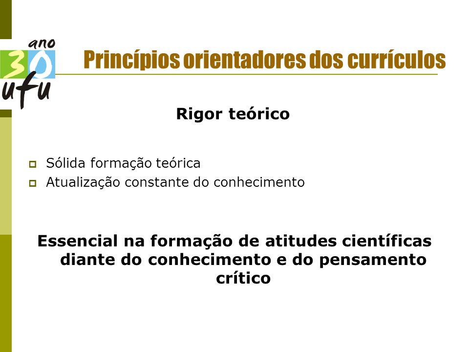 Princípios orientadores dos currículos Rigor teórico  Sólida formação teórica  Atualização constante do conhecimento Essencial na formação de atitudes científicas diante do conhecimento e do pensamento crítico