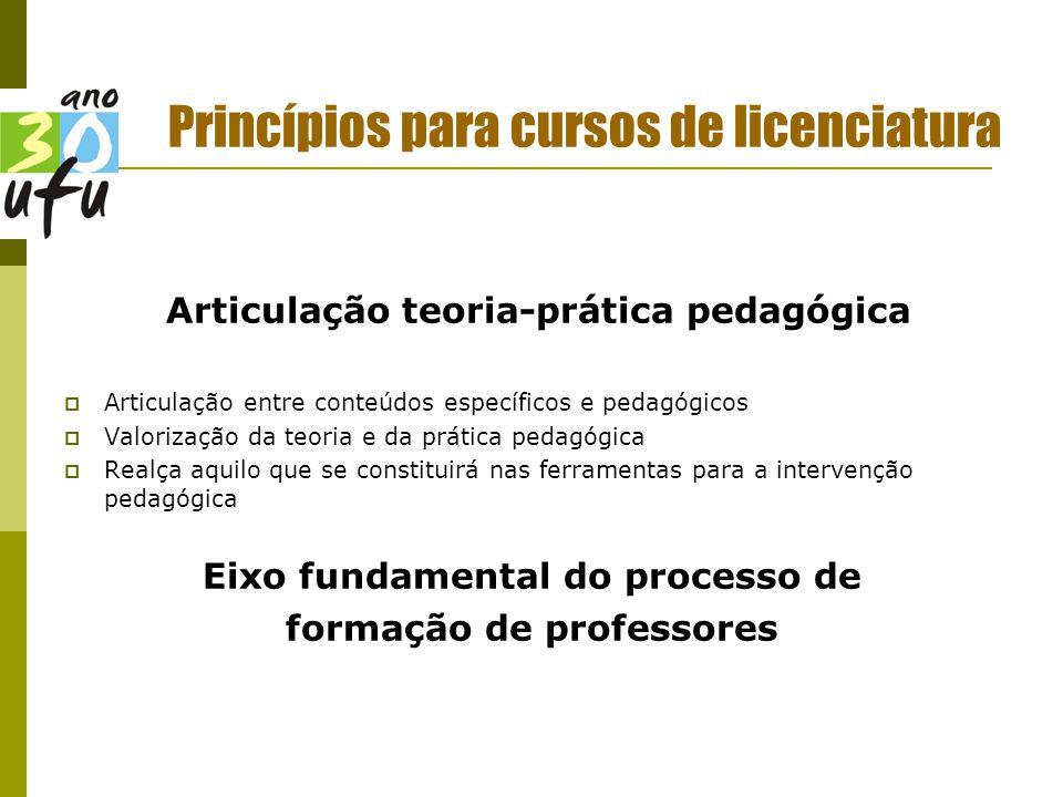 Princípios para cursos de licenciatura Articulação teoria-prática pedagógica  Articulação entre conteúdos específicos e pedagógicos  Valorização da teoria e da prática pedagógica  Realça aquilo que se constituirá nas ferramentas para a intervenção pedagógica Eixo fundamental do processo de formação de professores