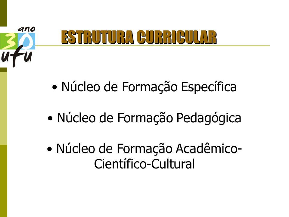 ESTRUTURA CURRICULAR Núcleo de Formação Específica Núcleo de Formação Pedagógica Núcleo de Formação Acadêmico- Científico-Cultural