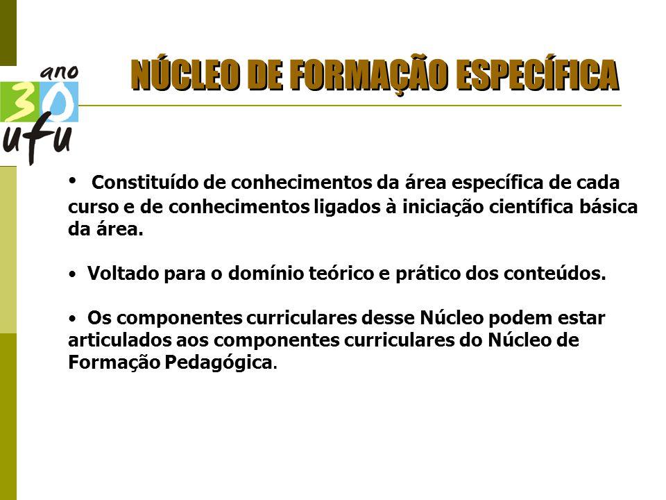 NÚCLEO DE FORMAÇÃO ESPECÍFICA Constituído de conhecimentos da área específica de cada curso e de conhecimentos ligados à iniciação científica básica da área.