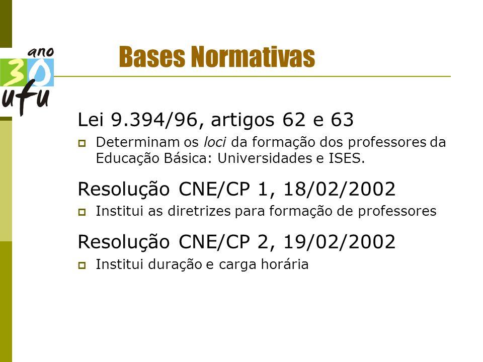 Bases Normativas Lei 9.394/96, artigos 62 e 63  Determinam os loci da formação dos professores da Educação Básica: Universidades e ISES.