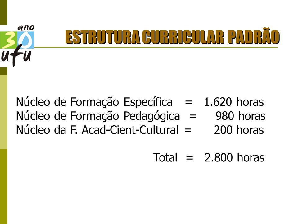 ESTRUTURA CURRICULAR PADRÃO Núcleo de Formação Específica = 1.620 horas Núcleo de Formação Pedagógica = 980 horas Núcleo da F.