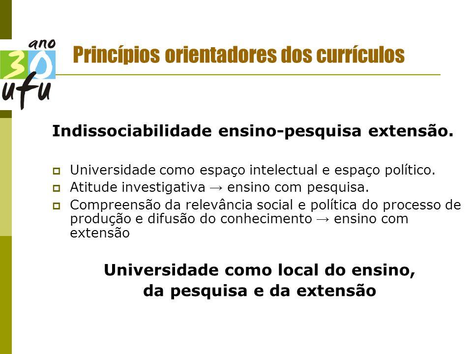 Princípios orientadores dos currículos Indissociabilidade ensino-pesquisa extensão.