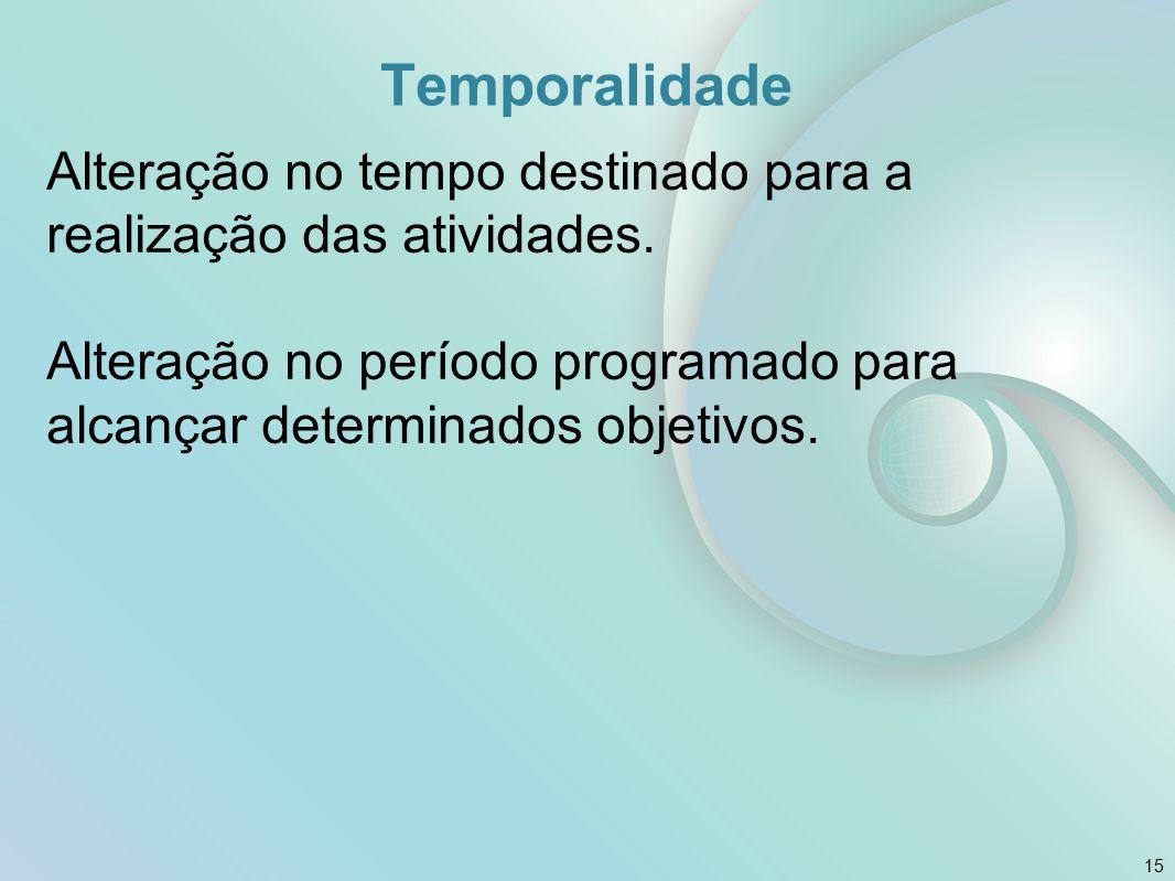 Temporalidade Alteração no tempo destinado para a realização das atividades. Alteração no período programado para alcançar determinados objetivos. 15