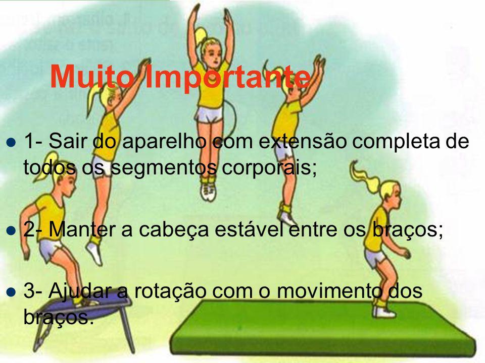 Muito Importante 1- Sair do aparelho com extensão completa de todos os segmentos corporais; 2- Manter a cabeça estável entre os braços; 3- Ajudar a rotação com o movimento dos braços.