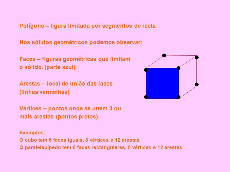 Sólidos Geométricos (de acordo com as Faces):  Poliedros – sólidos que apenas têm superfícies planas  Não Poliedros  Sólidos que apenas têm superfícies curvas  Sólidos que apenas têm superfícies curvas e planas