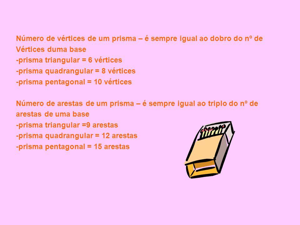 Número de vértices de um prisma – é sempre igual ao dobro do nº de Vértices duma base -prisma triangular = 6 vértices -prisma quadrangular = 8 vértice