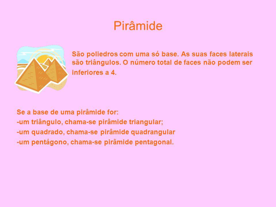 Número de faces de uma: -pirâmide triangular = 4 faces -pirâmide quadrangular = 5 faces -pirâmide pentagonal = 6 faces Número de vértices de uma pirâmide – é sempre igual ao nº de vértices da base mais um -pirâmide triangular = 4 vértices -pirâmide quadrangular = 5 vértices -pirâmide pentagonal = 6 vértices Número de arestas de uma pirâmide – é sempre igual ao dobro do nº de arestas da base -pirâmide triangular = 6 arestas -pirâmide quadrangular = 8 arestas -pirâmide pentagonal = 10 arestas
