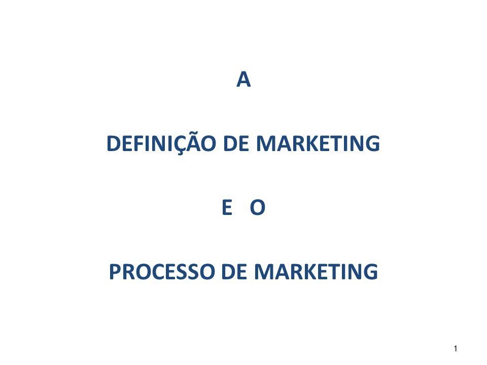 1 A DEFINIÇÃO DE MARKETING E O PROCESSO DE MARKETING