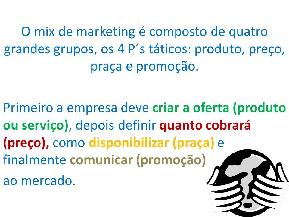 30 O mix de marketing é composto de quatro grandes grupos, os 4 P´s táticos: produto, preço, praça e promoção. Primeiro a empresa deve criar a oferta