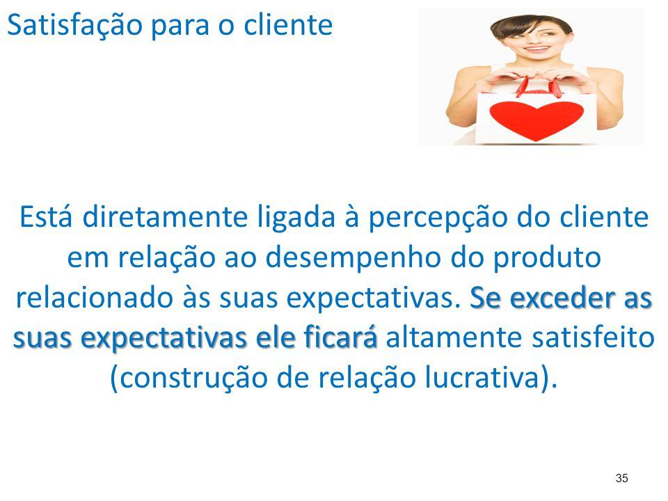 35 Satisfação para o cliente Se exceder as suas expectativas ele ficará Está diretamente ligada à percepção do cliente em relação ao desempenho do pro