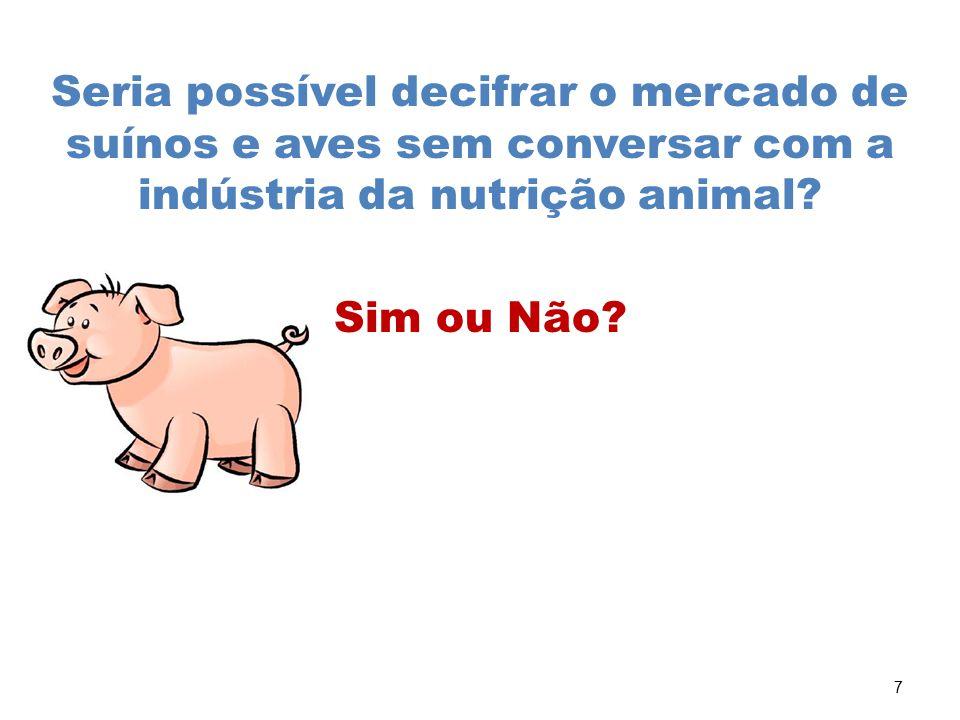 7 Seria possível decifrar o mercado de suínos e aves sem conversar com a indústria da nutrição animal? Sim ou Não?