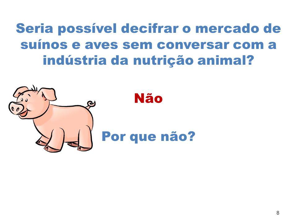 8 Seria possível decifrar o mercado de suínos e aves sem conversar com a indústria da nutrição animal? Não Por que não?