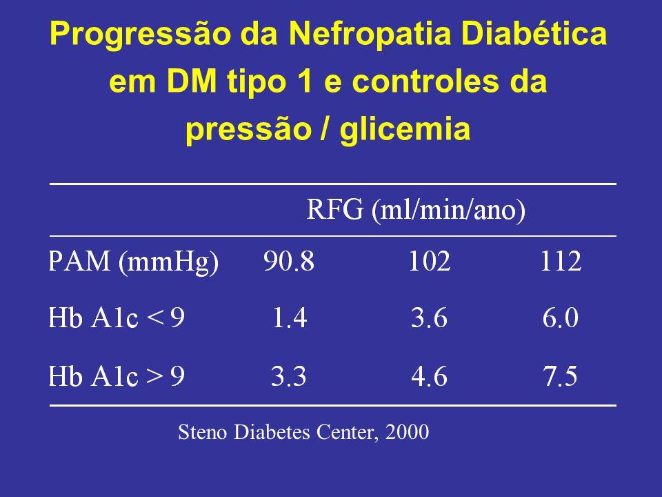 DCCT, NEJ Med, 1993 Tratamento do DM tipo 1 : efeitos sobre a proteinuria