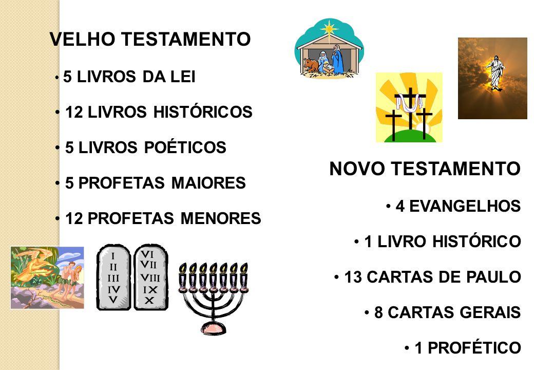 VELHO TESTAMENTO 5 LIVROS DA LEI 12 LIVROS HISTÓRICOS 5 LIVROS POÉTICOS 5 PROFETAS MAIORES 12 PROFETAS MENORES NOVO TESTAMENTO 4 EVANGELHOS 1 LIVRO HISTÓRICO 13 CARTAS DE PAULO 8 CARTAS GERAIS 1 PROFÉTICO