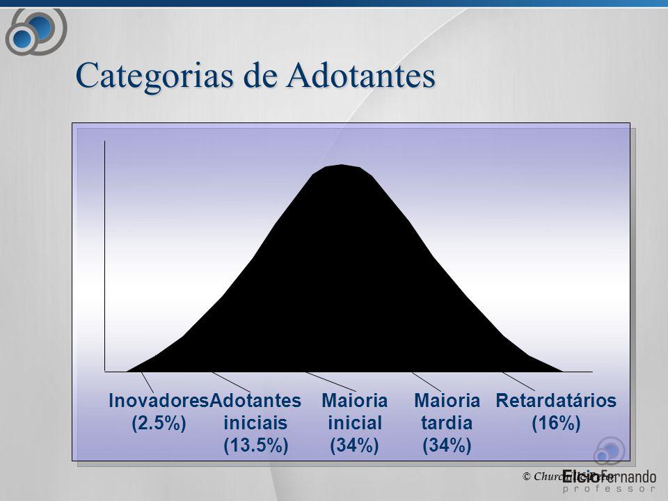 Inovadores (2.5%) Adotantes iniciais (13.5%) Maioria inicial (34%) Maioria tardia (34%) Retardatários (16%) © Churchill&Peter Categorias de Adotantes