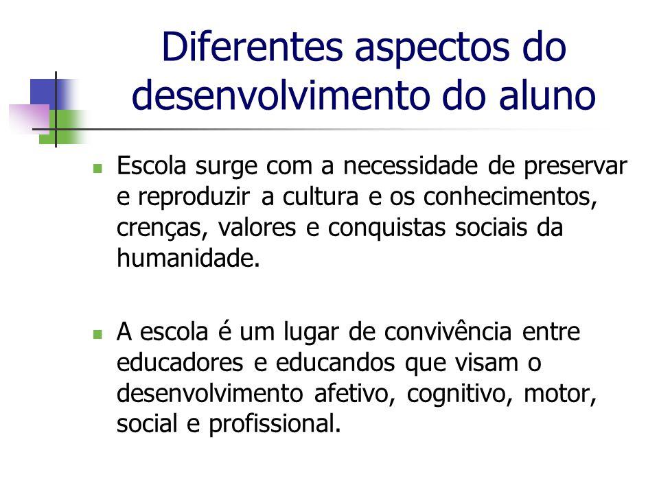 Diferentes aspectos do desenvolvimento do aluno Escola surge com a necessidade de preservar e reproduzir a cultura e os conhecimentos, crenças, valores e conquistas sociais da humanidade.