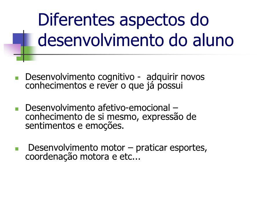 Diferentes aspectos do desenvolvimento do aluno Desenvolvimento cognitivo - adquirir novos conhecimentos e rever o que já possui Desenvolvimento afetivo-emocional – conhecimento de si mesmo, expressão de sentimentos e emoções.