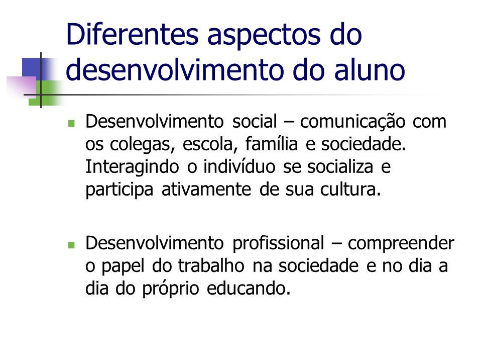 Diferentes aspectos do desenvolvimento do aluno Desenvolvimento social – comunicação com os colegas, escola, família e sociedade.