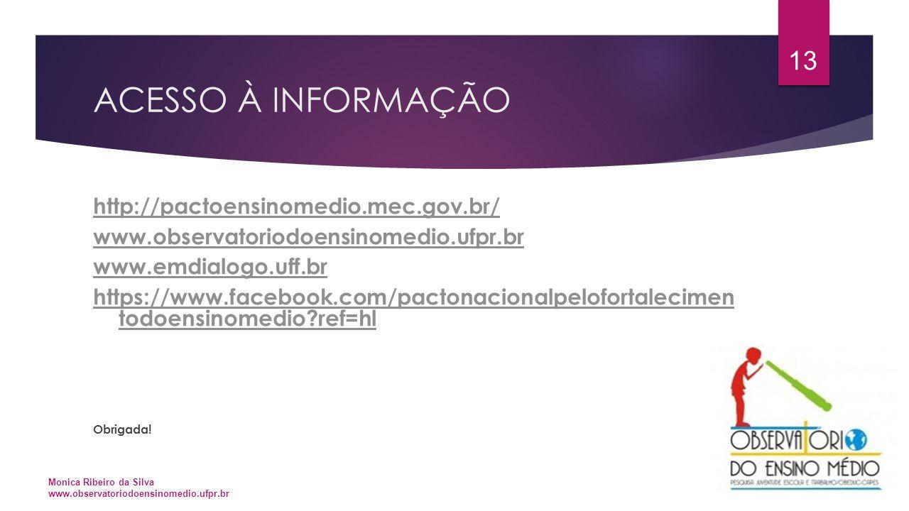 ACESSO À INFORMAÇÃO http://pactoensinomedio.mec.gov.br/ www.observatoriodoensinomedio.ufpr.br www.emdialogo.uff.br https://www.facebook.com/pactonacio