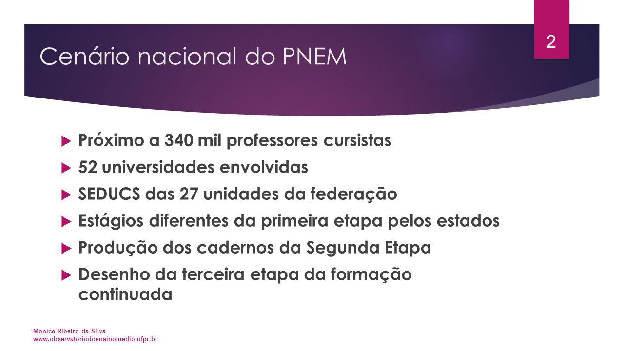 Cenário nacional do PNEM  Próximo a 340 mil professores cursistas  52 universidades envolvidas  SEDUCS das 27 unidades da federação  Estágios dife
