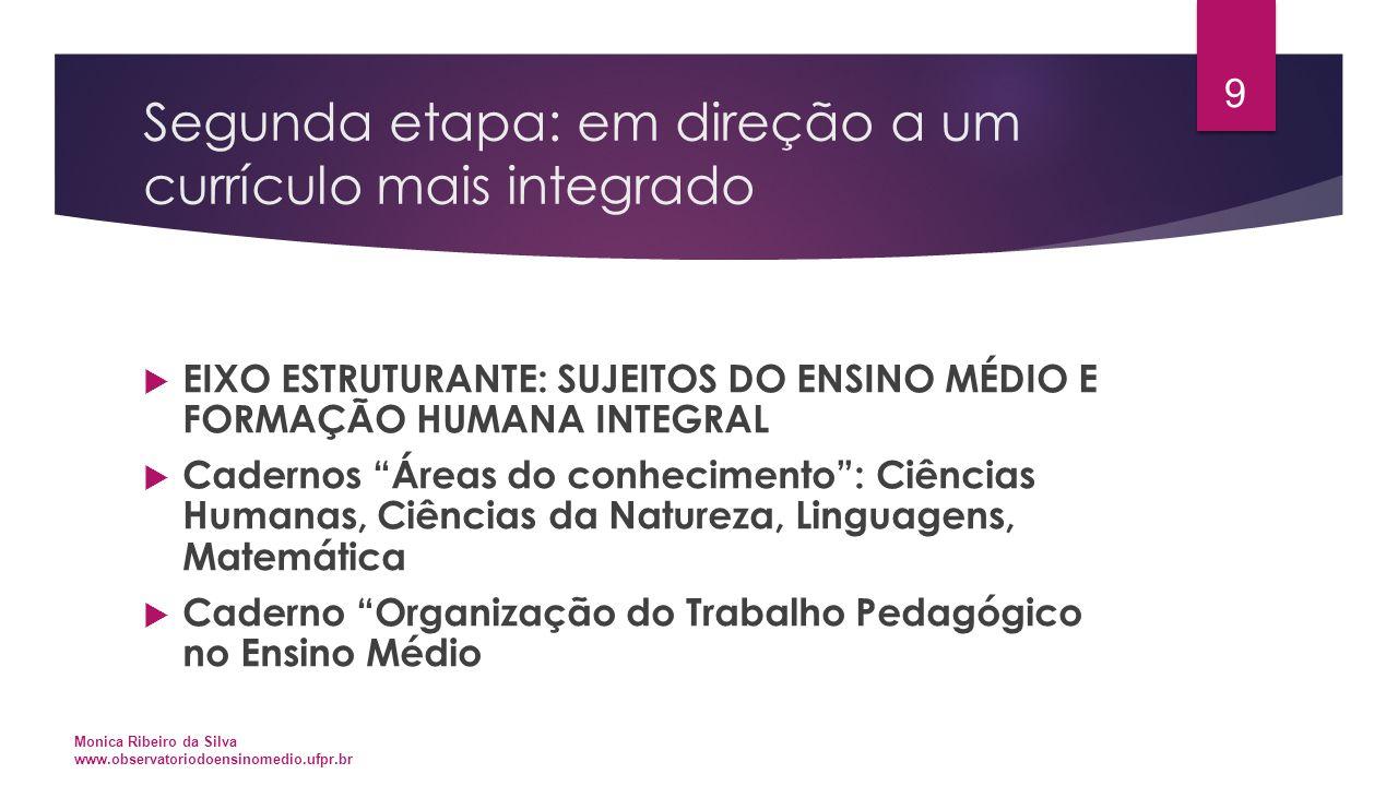 """Segunda etapa: em direção a um currículo mais integrado  EIXO ESTRUTURANTE: SUJEITOS DO ENSINO MÉDIO E FORMAÇÃO HUMANA INTEGRAL  Cadernos """"Áreas do"""