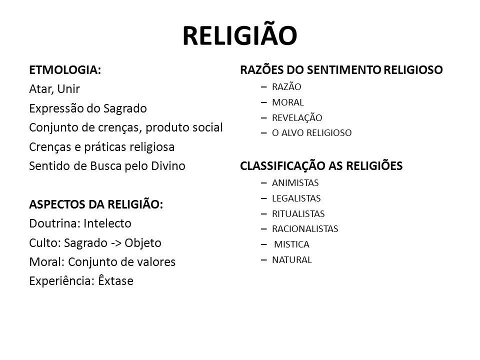 RELIGIÃO ETMOLOGIA: Atar, Unir Expressão do Sagrado Conjunto de crenças, produto social Crenças e práticas religiosa Sentido de Busca pelo Divino ASPECTOS DA RELIGIÃO: Doutrina: Intelecto Culto: Sagrado -> Objeto Moral: Conjunto de valores Experiência: Êxtase RAZÕES DO SENTIMENTO RELIGIOSO – RAZÃO – MORAL – REVELAÇÃO – O ALVO RELIGIOSO CLASSIFICAÇÃO AS RELIGIÕES – ANIMISTAS – LEGALISTAS – RITUALISTAS – RACIONALISTAS – MISTICA – NATURAL