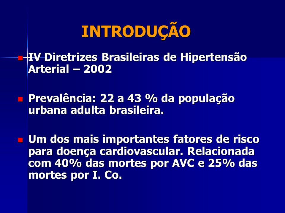 INTRODUÇÃO IV Diretrizes Brasileiras de Hipertensão Arterial – 2002 IV Diretrizes Brasileiras de Hipertensão Arterial – 2002 Prevalência: 22 a 43 % da população urbana adulta brasileira.