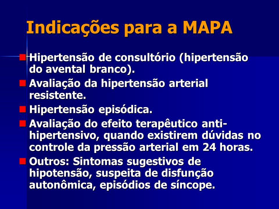 Indicações para a MAPA Hipertensão de consultório (hipertensão do avental branco). Hipertensão de consultório (hipertensão do avental branco). Avaliaç
