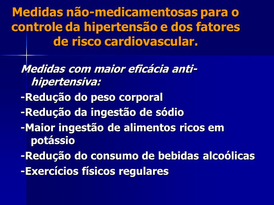 Medidas não-medicamentosas para o controle da hipertensão e dos fatores de risco cardiovascular. Medidas com maior eficácia anti- hipertensiva: -Reduç