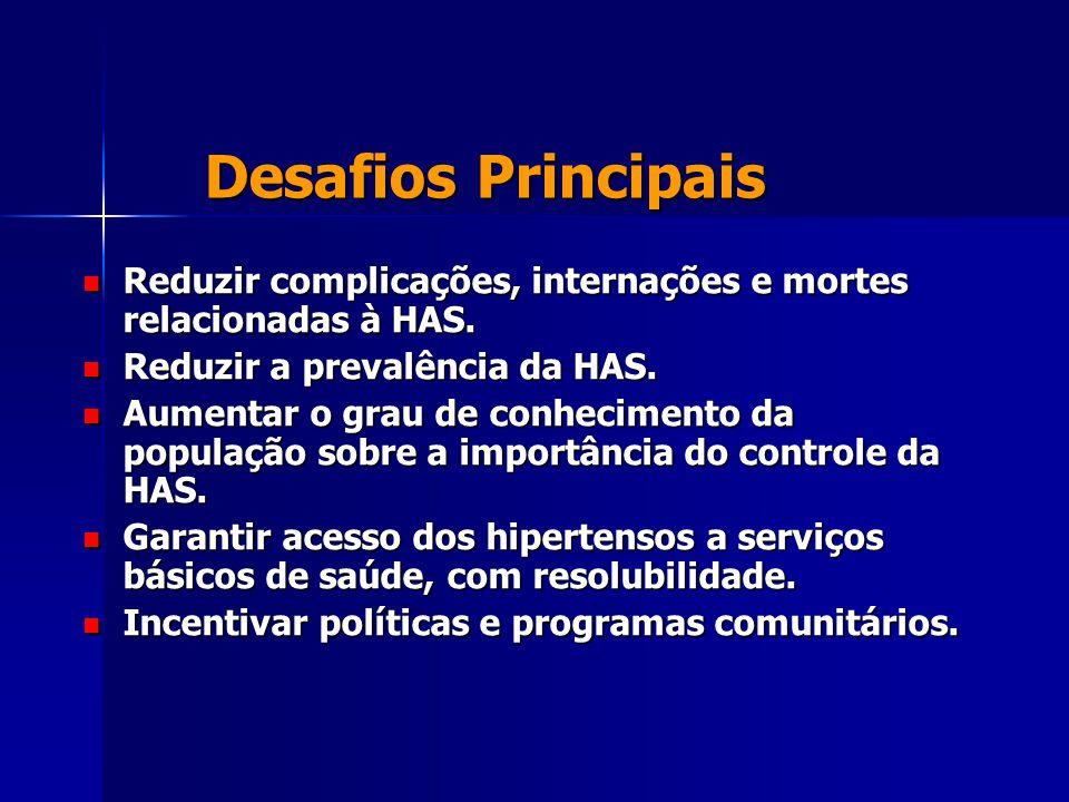 Desafios Principais Reduzir complicações, internações e mortes relacionadas à HAS.