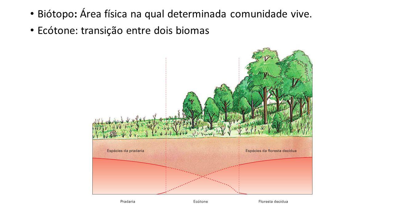 Biótopo: Área física na qual determinada comunidade vive. Ecótone: transição entre dois biomas