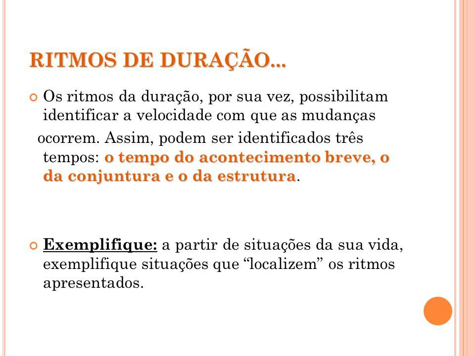 RITMOS DE DURAÇÃO...