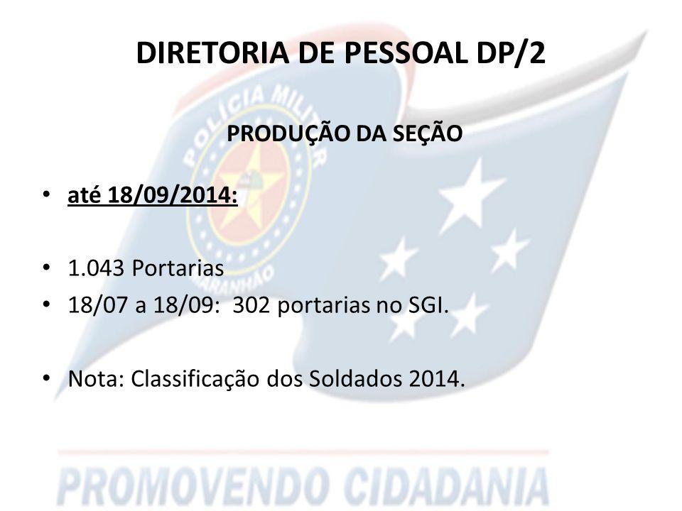 DIRETORIA DE PESSOAL DP/2 PRODUÇÃO DA SEÇÃO até 18/09/2014: 1.043 Portarias 18/07 a 18/09: 302 portarias no SGI.