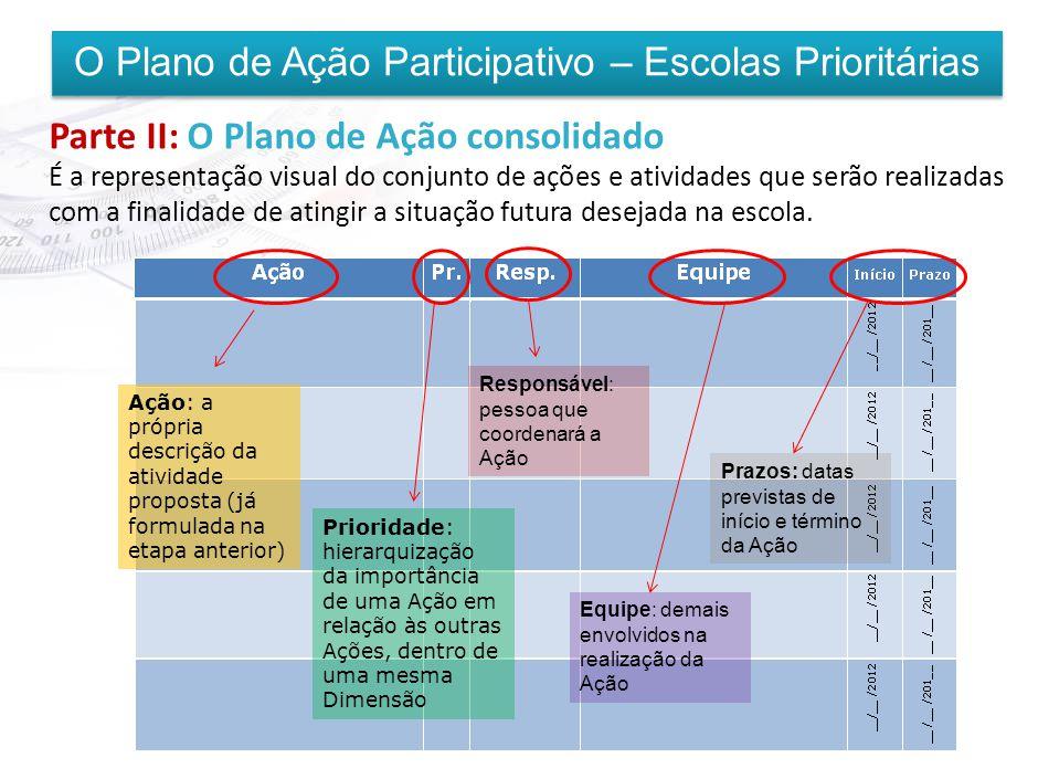 9 Parte II: O Plano de Ação consolidado É a representação visual do conjunto de ações e atividades que serão realizadas com a finalidade de atingir a situação futura desejada na escola.