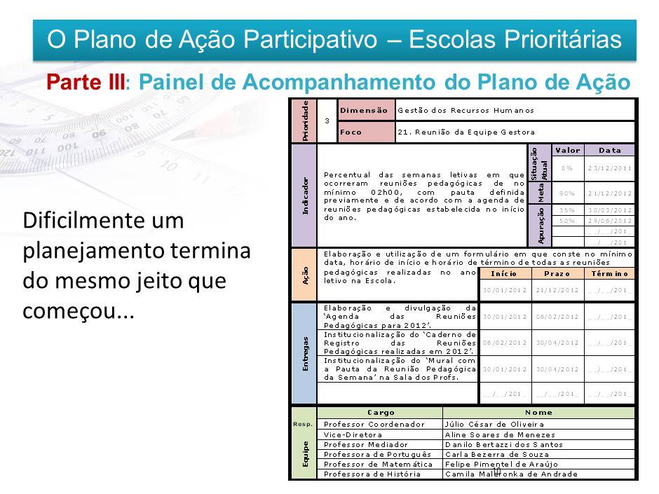 10 Parte III : Painel de Acompanhamento do Plano de Ação O Plano de Ação Participativo – Escolas Prioritárias Dificilmente um planejamento termina do mesmo jeito que começou...