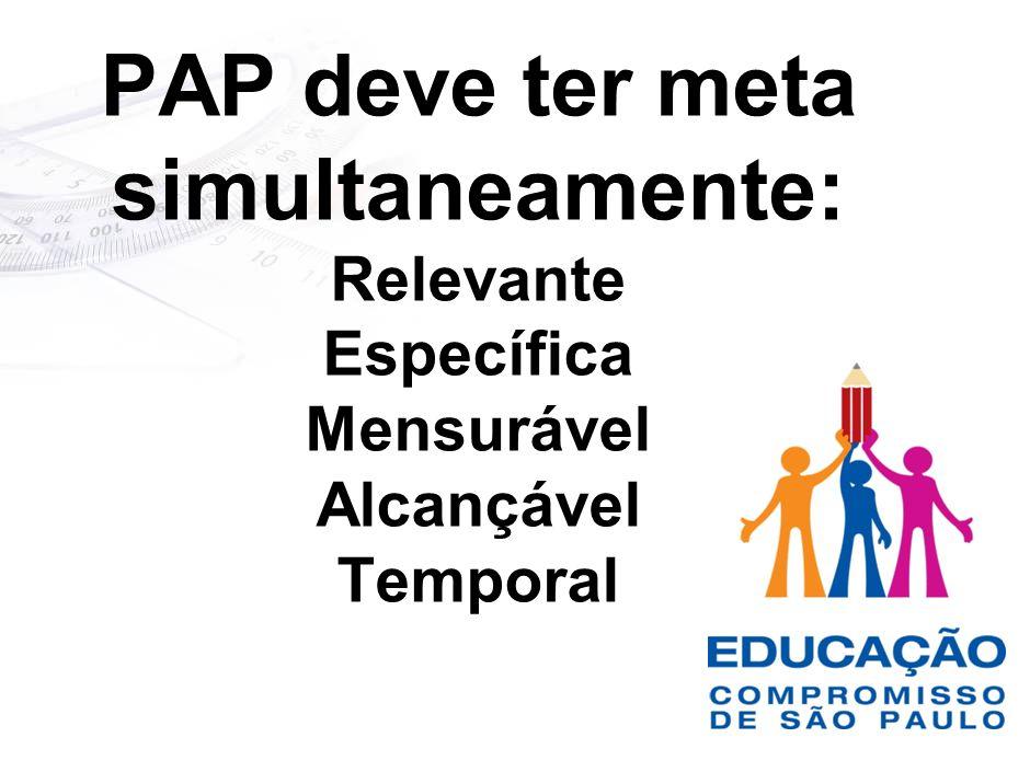 PAP deve ter meta simultaneamente: Relevante Específica Mensurável Alcançável Temporal