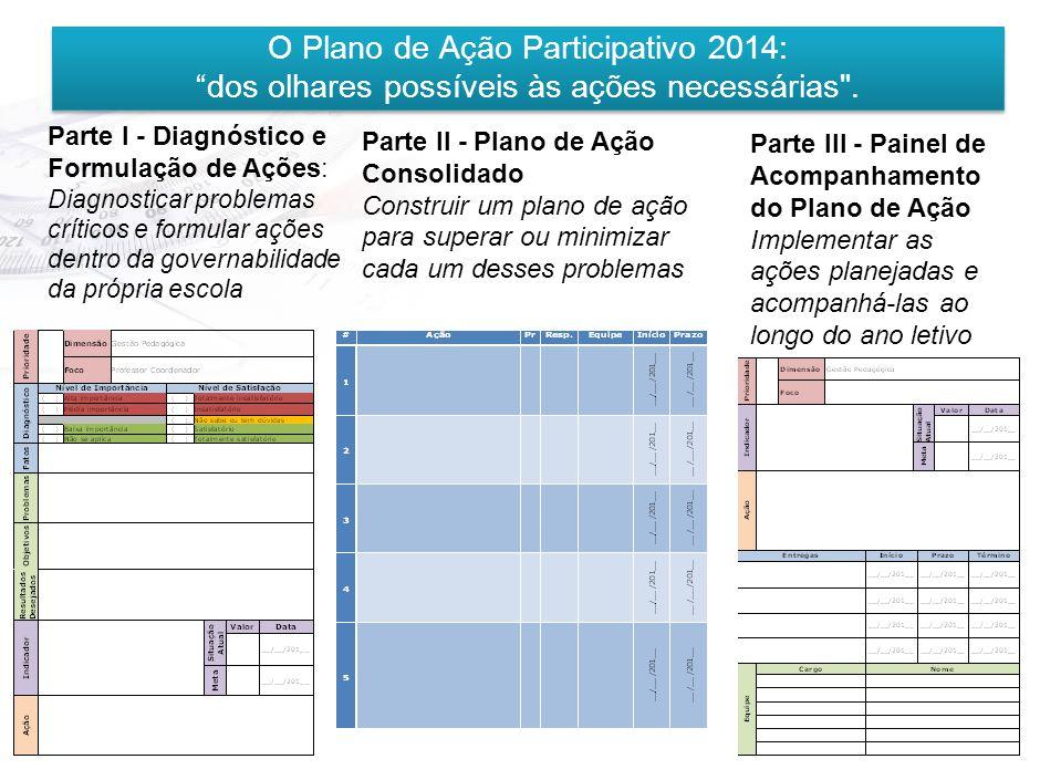 O Plano de Ação Participativo 2014: dos olhares possíveis às ações necessárias .