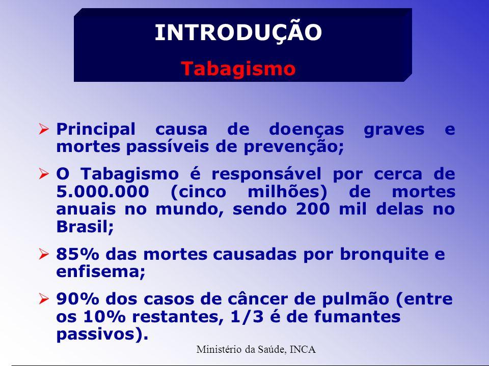  Principal causa de doenças graves e mortes passíveis de prevenção;  O Tabagismo é responsável por cerca de 5.000.000 (cinco milhões) de mortes anuais no mundo, sendo 200 mil delas no Brasil;  85% das mortes causadas por bronquite e enfisema;  90% dos casos de câncer de pulmão (entre os 10% restantes, 1/3 é de fumantes passivos).