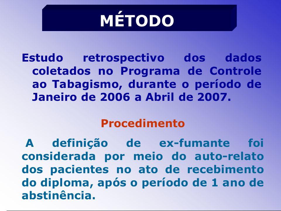 Estudo retrospectivo dos dados coletados no Programa de Controle ao Tabagismo, durante o período de Janeiro de 2006 a Abril de 2007.