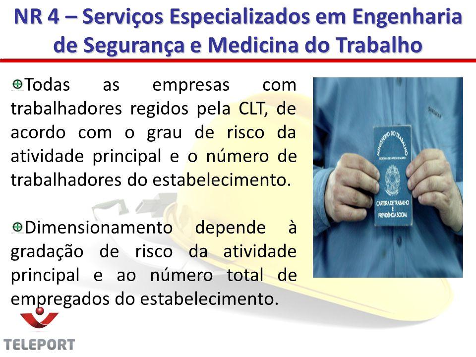 NR 4 – Serviços Especializados em Engenharia de Segurança e Medicina do Trabalho Todas as empresas com trabalhadores regidos pela CLT, de acordo com o